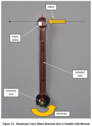 Fig 11 Max Force